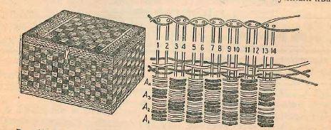 плетение в шахматку