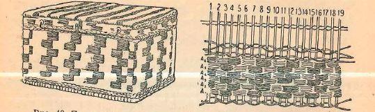 плетение в шапку